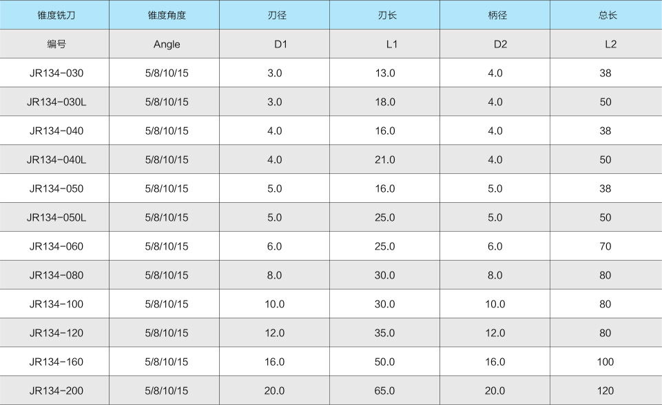 JR134锥度铣刀-2.jpg