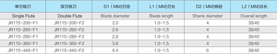 5JR115 制卡铣刀-2.jpg